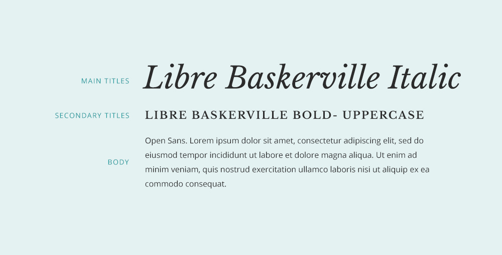 Libre Baskerville font combinations.